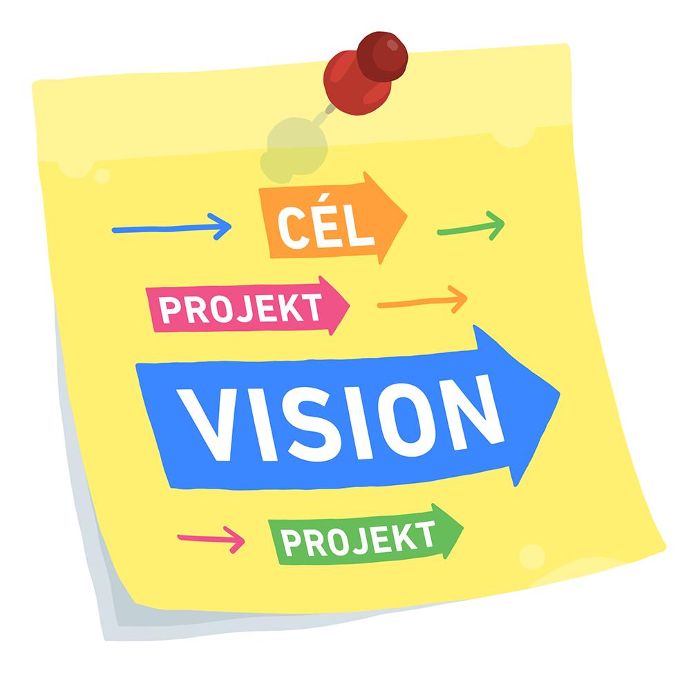 VISION és Célok